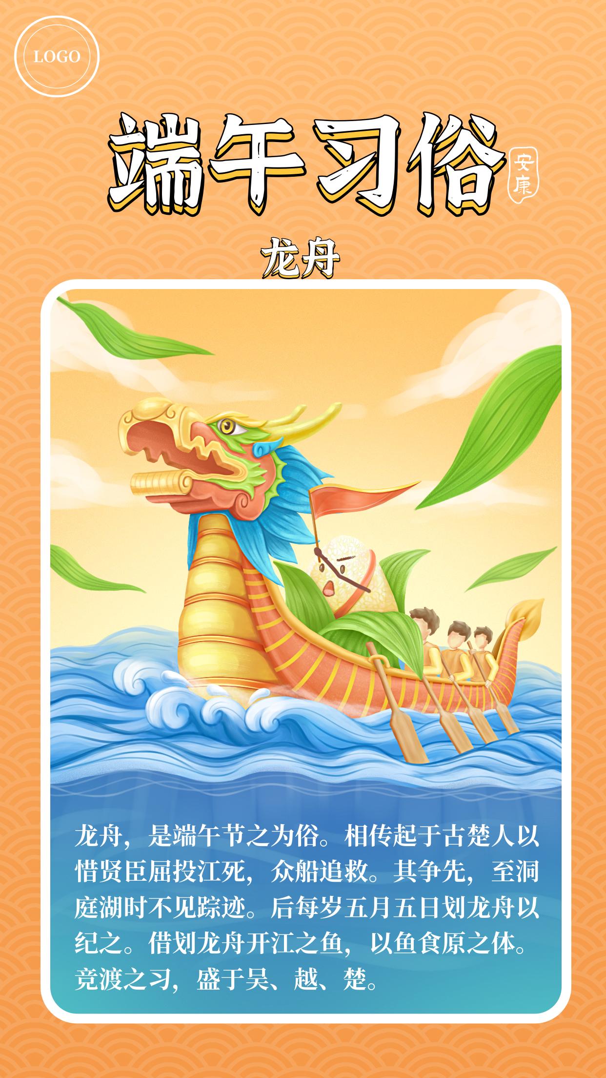 端午节习俗文化知识手机海报